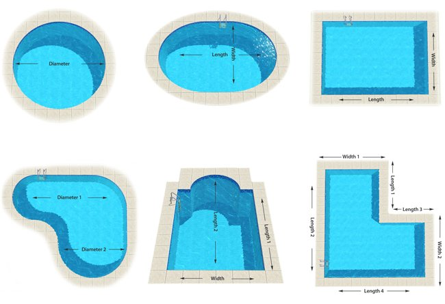 Poolheatpumps.com Blog | How to Calculate Pool Surface Area
